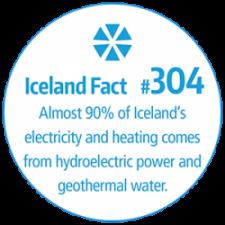 Icelandic Astaxanthin Fact 304